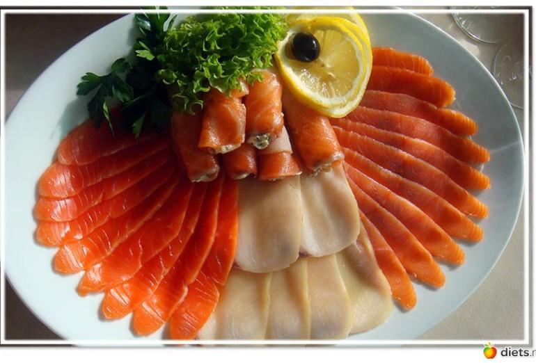 Рыбная выкладка (форель, семга, палтус)